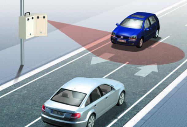 Analyseur de trafic Trafficount